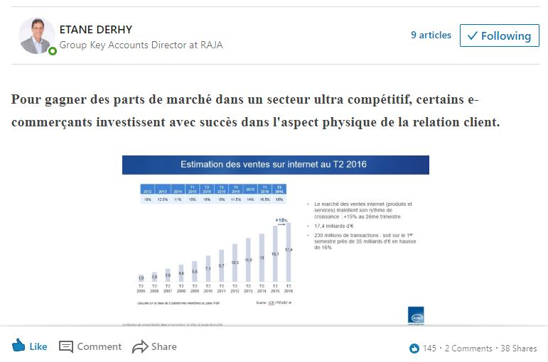 Etane-Derhy-publication-Linkedin